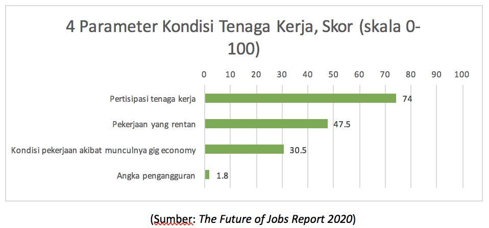 Bursa kerja tahun 2025. Ist