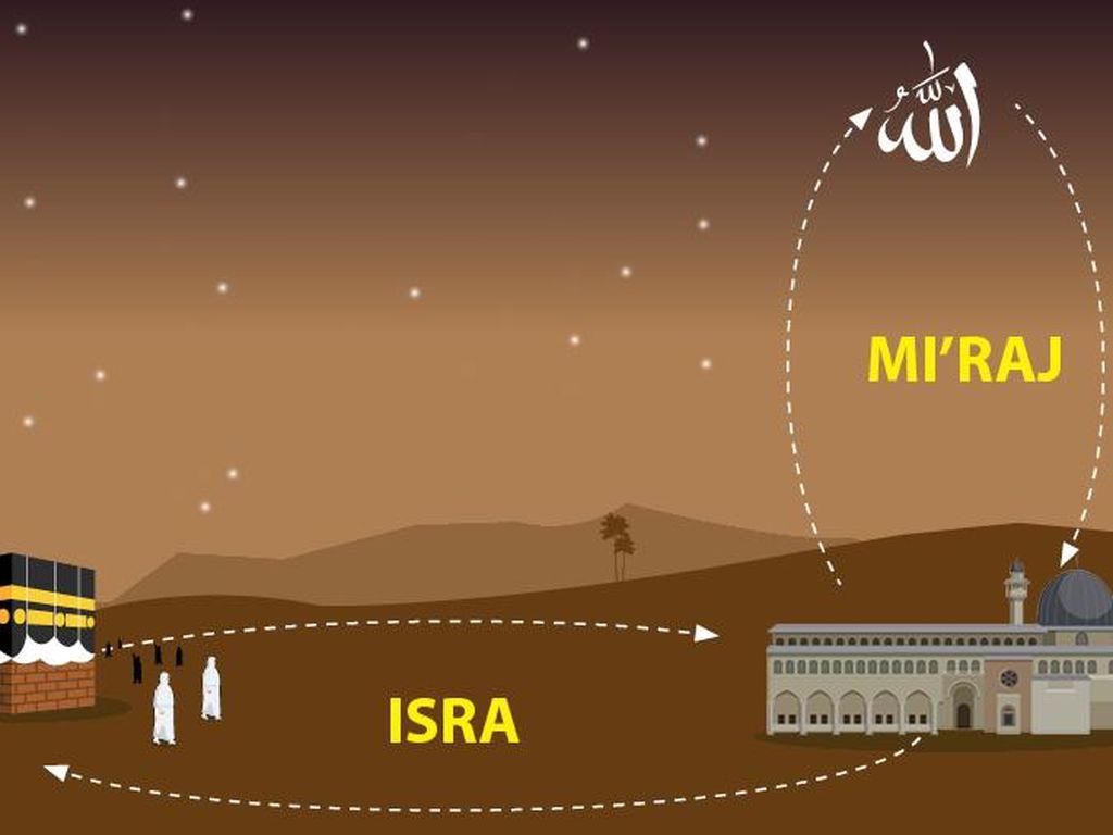 Perjalanan Isra Miraj Nabi Muhammad SAW