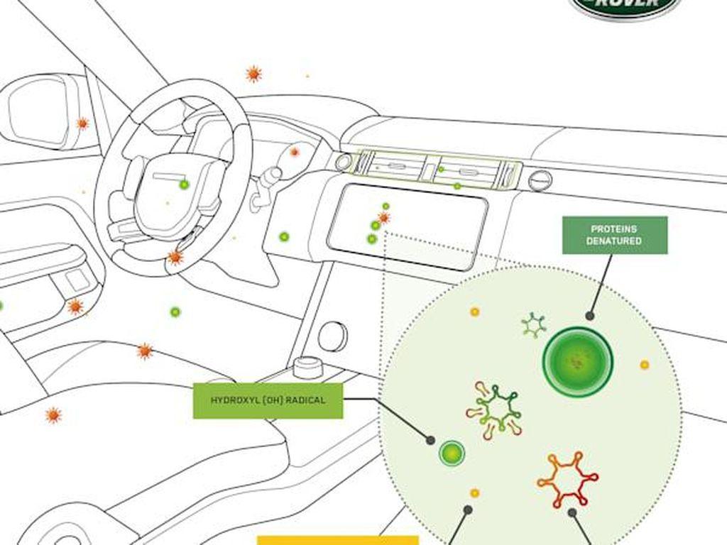 Jaguar Land Rover Siap Terapkan Mobil Anti Virus