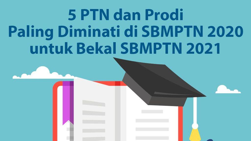 5 PTN dan Prodi Paling Diminati di SBMPTN 2020 untuk Bekal SBMPTN 2021