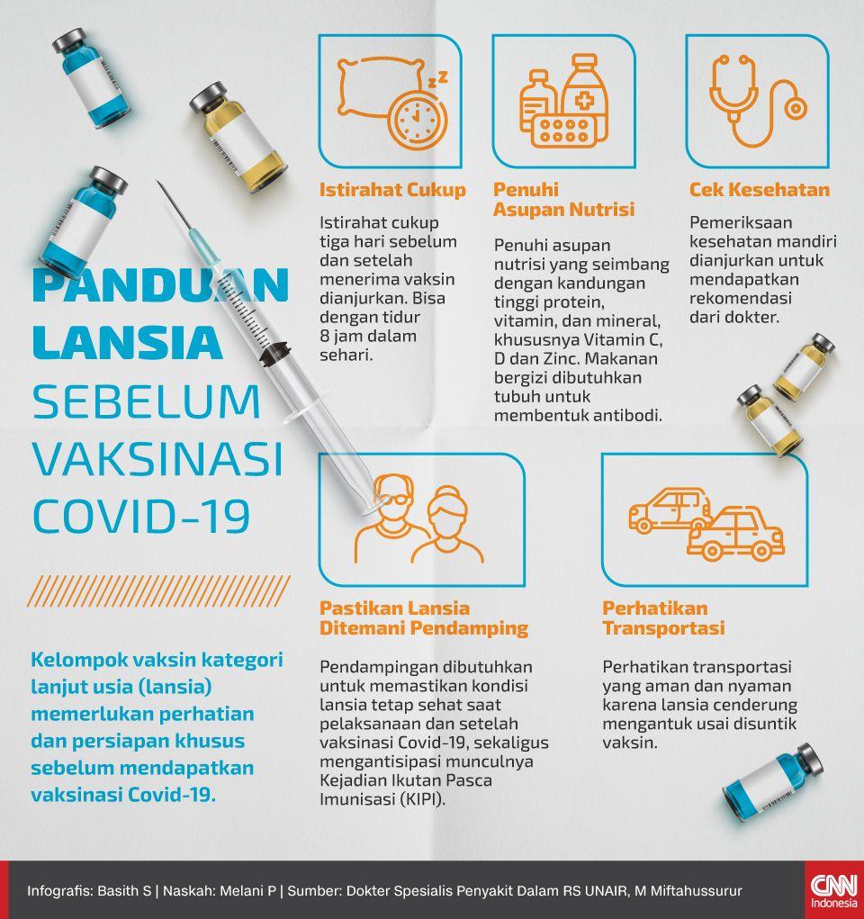 Infografis - Panduan Lansia Sebelum Vaksinasi Covid-19