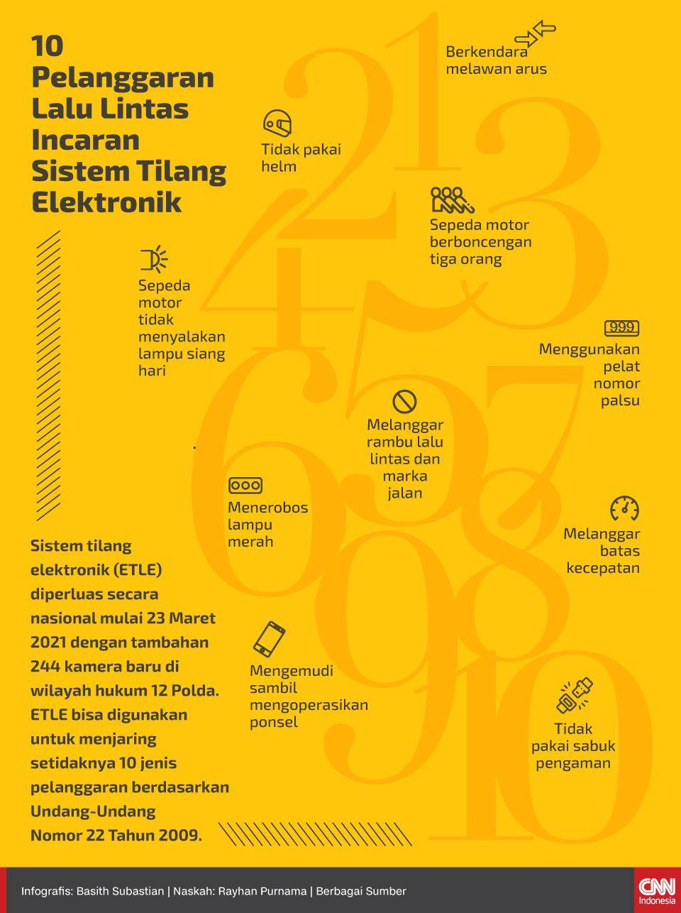 Infografis - 10 Pelanggaran Lalu Lintas Incaran Sistem Tilang Elektronik