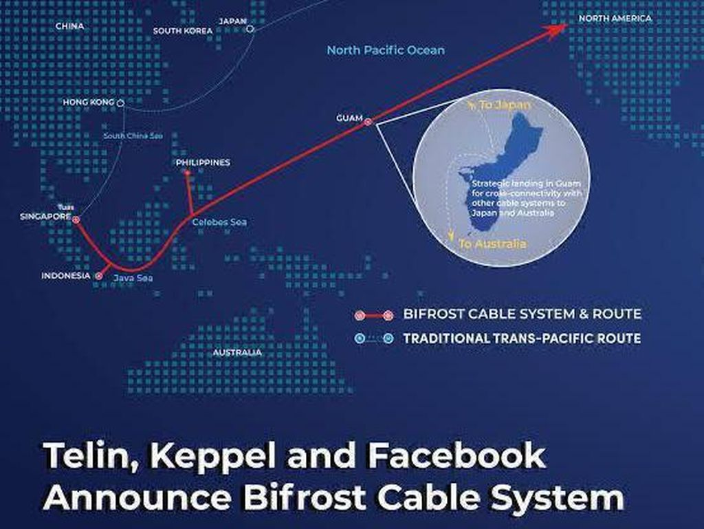 Gandeng Facebook-Keppel T&T, Telkom Bakal Bangun Kabel Laut 15 Ribu Km