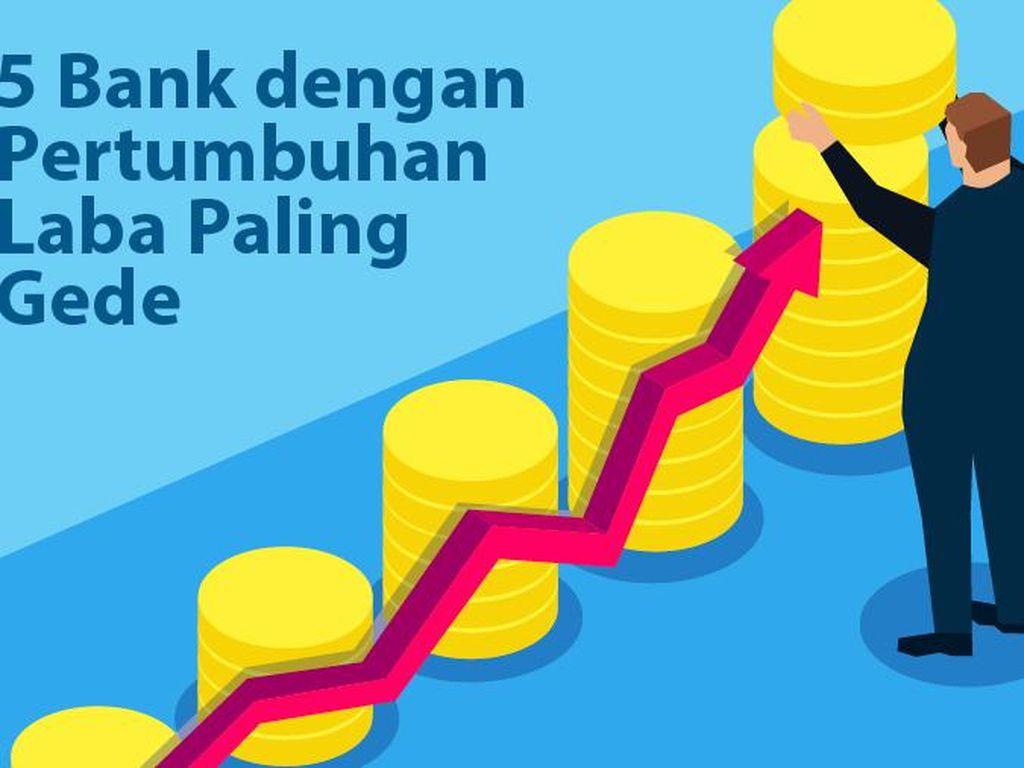 Intip 5 Bank dengan Kenaikan Laba Paling Besar
