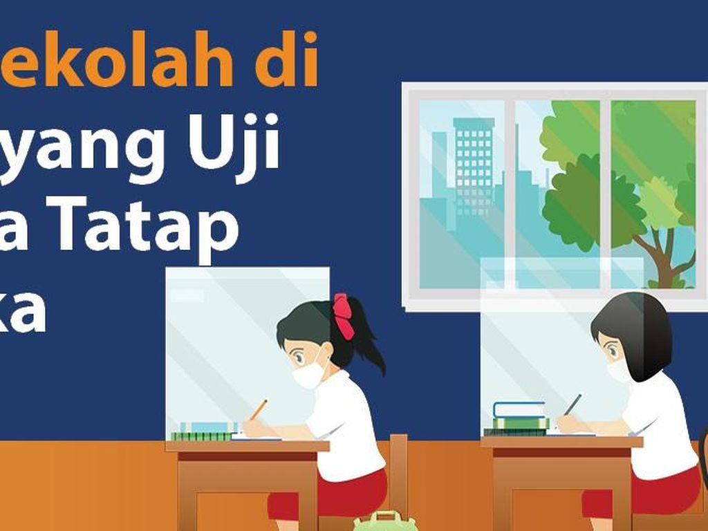 Daftar Sekolah di DKI yang Uji Coba Belajar Tatap Muka