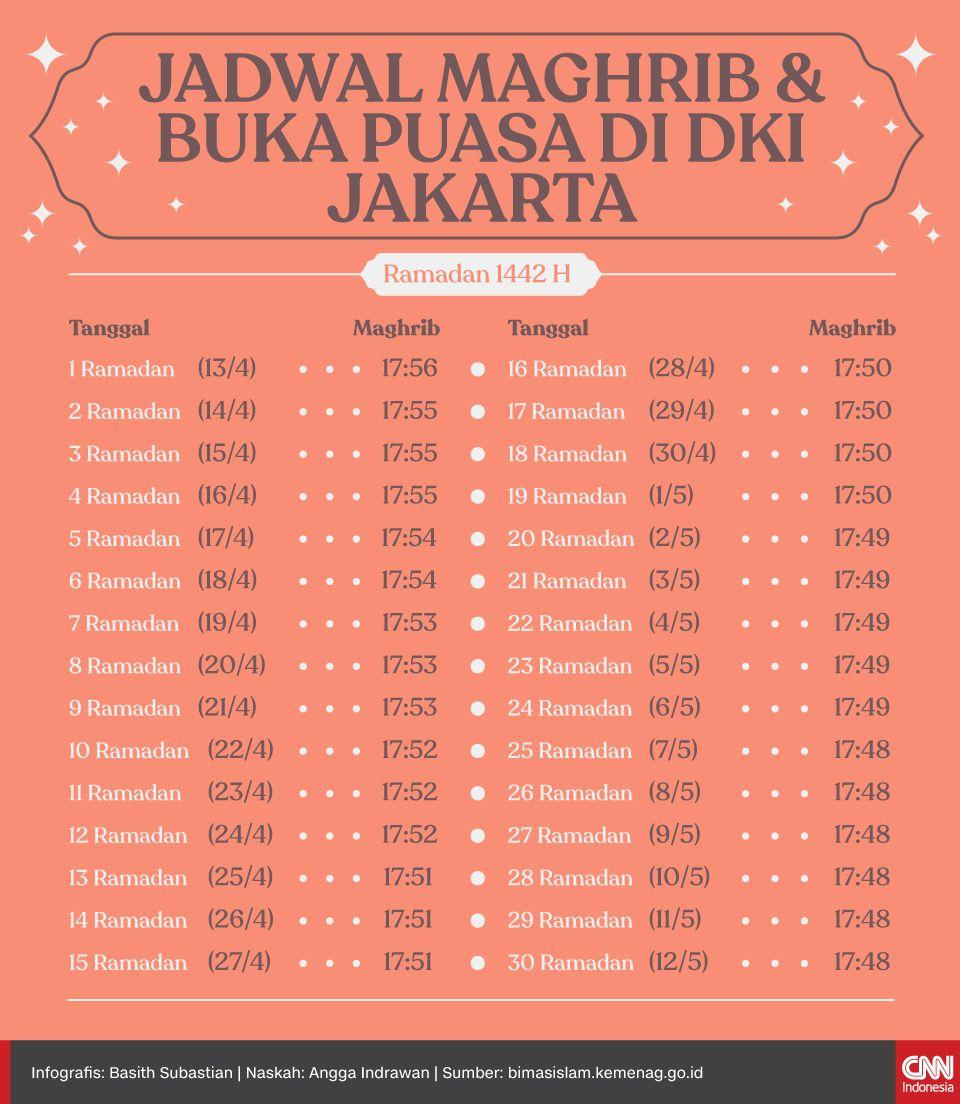 Infografis Jadwal Maghrib & Buka Puasa di DKI Jakarta
