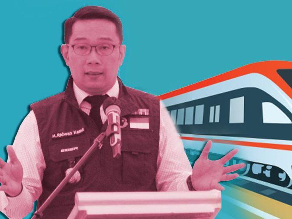 3 Info Penting soal Kereta Cepat Jakarta-Bandung