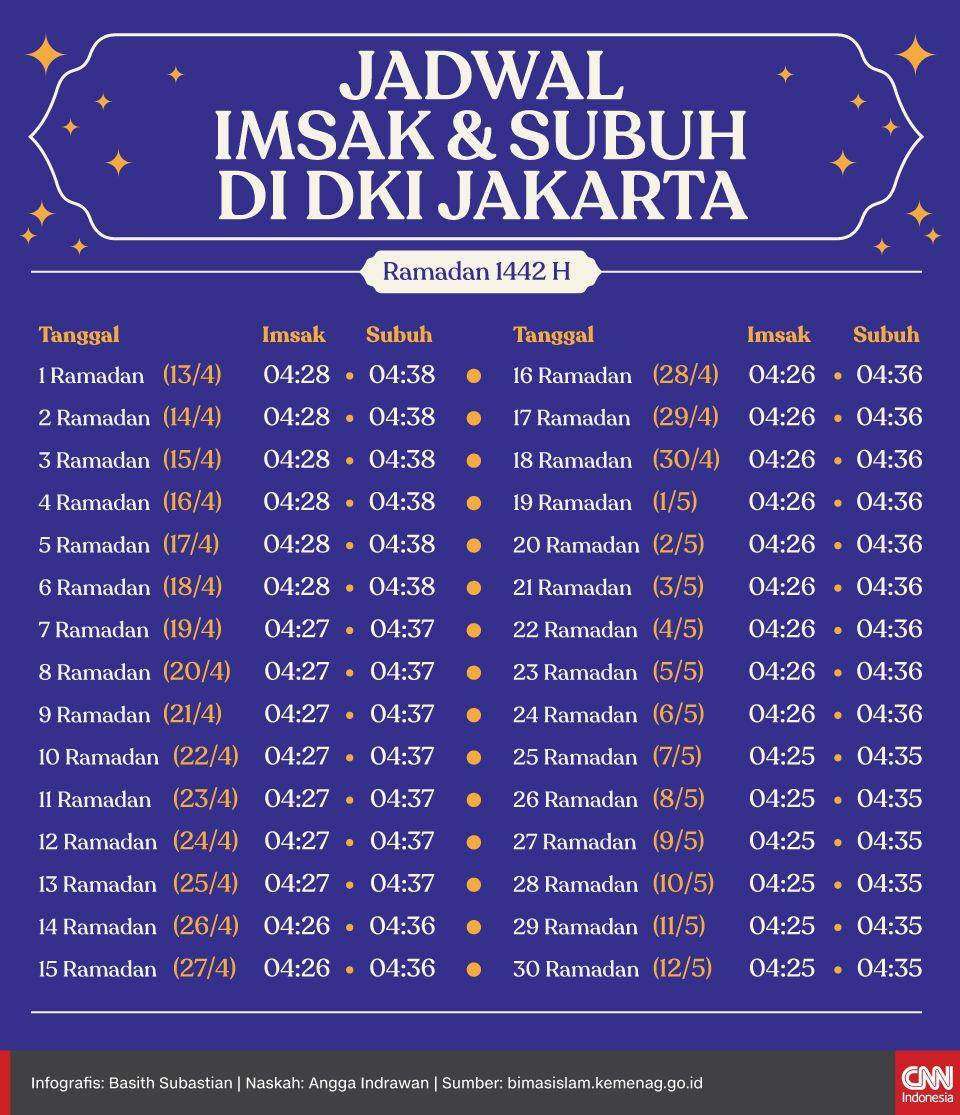 Infografis Jadwal Imsak -2021