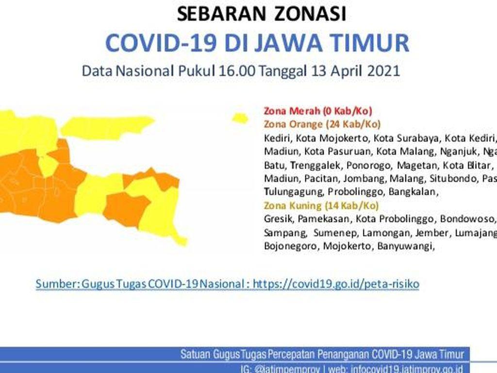 Mudik Dilarang, 14 Kab/Kota di Jawa Timur Masuk Zona Kuning COVID-19