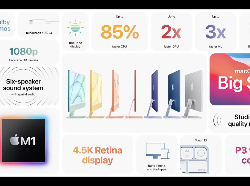 Chip Penerus Apple M1 Mulai Diproduksi
