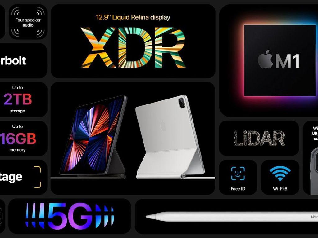 Kehadiran iPad Pro 12,9 inch Bakal Tertunda Sampai Juli
