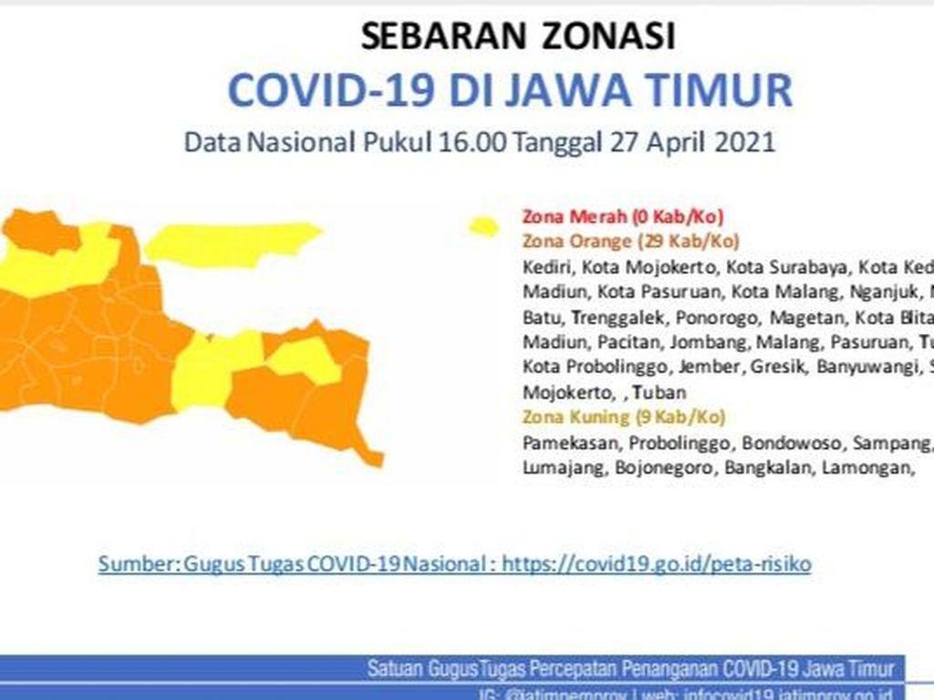 Zonasi COVID-19 di Jatim: 29 Daerah Zona Oranye, 9 Kuning