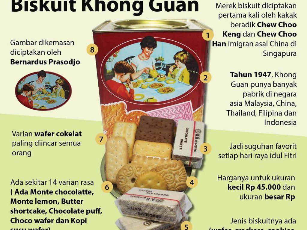 8 Fakta Menarik Biskuit Khong Guan