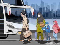 Musim Mudik, Jangan Buat Indonesia Jadi India Kedua!