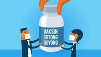 Vaksin Gotong Royong Disebar, Begini Sistem Distribusinya
