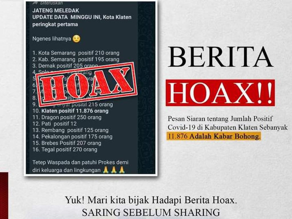 Info Ledakan COVID-19 di Klaten Dipastikan Hoax, Polisi Turun Tangan