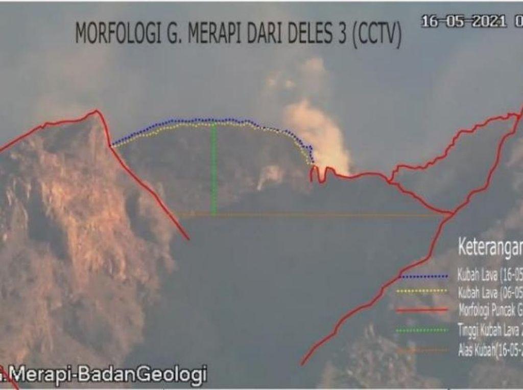Catatan Terkini Aktivitas Gunung Merapi, Kubah Lava Makin Tinggi