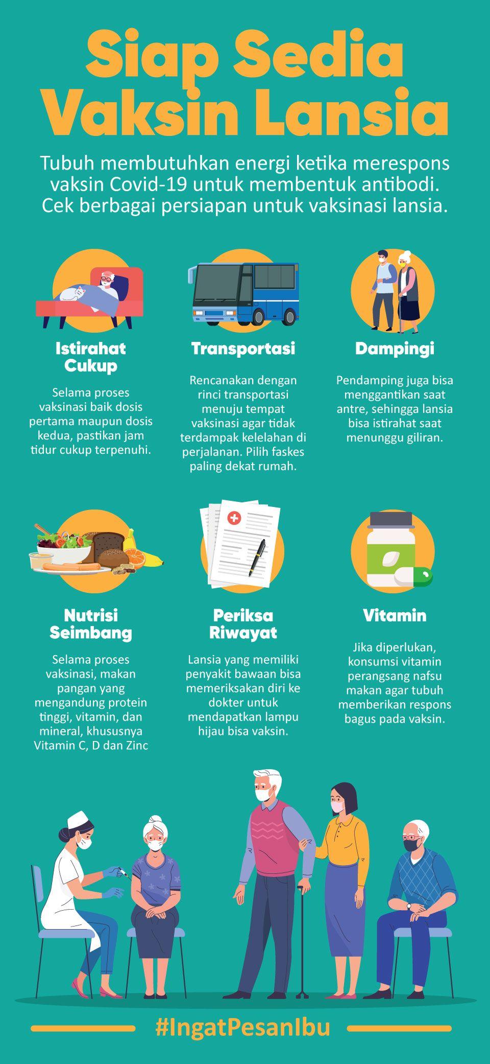 Infografis Siap Sedia Vaksin Lansia