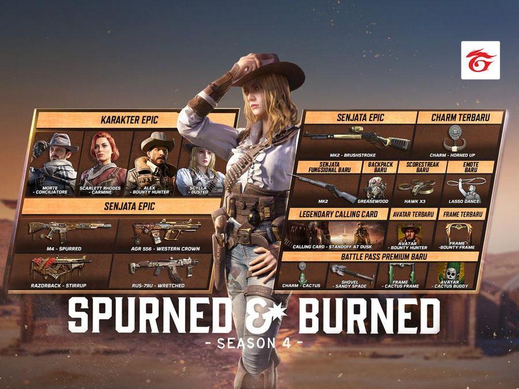 Battle Pass Season 4: Spurned & Burned