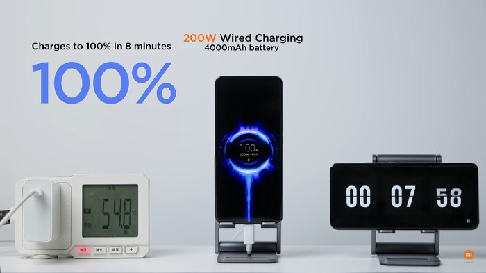 Xiaomi pamerkan teknologi fast charging 200W