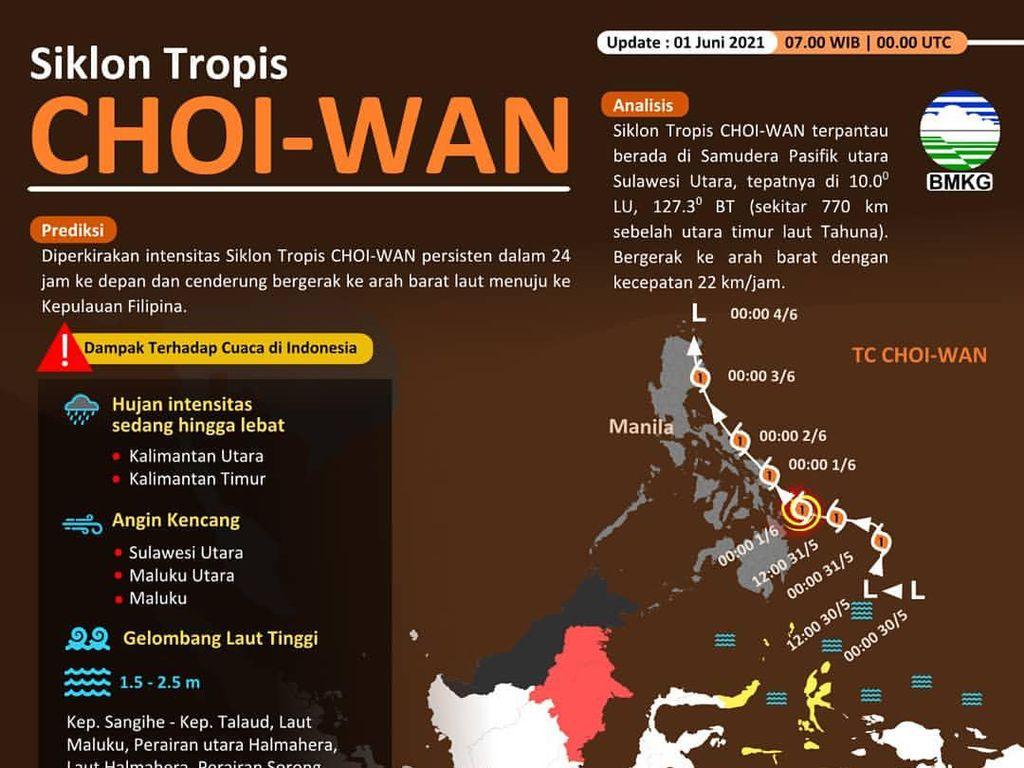 Perairan Jatim Terdampak Siklon Tropis Choi Wan, Ini Rinciannya