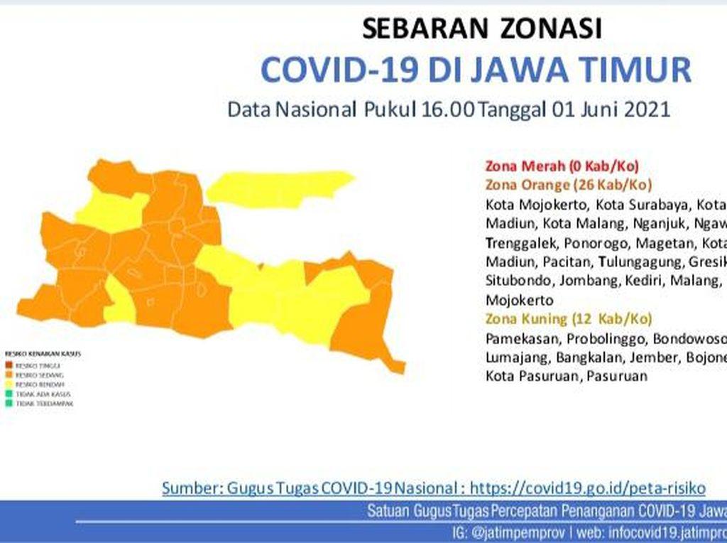 Kasus Positif COVID-19 Meningkat, Jumlah Zona Kuning di Jatim Berkurang