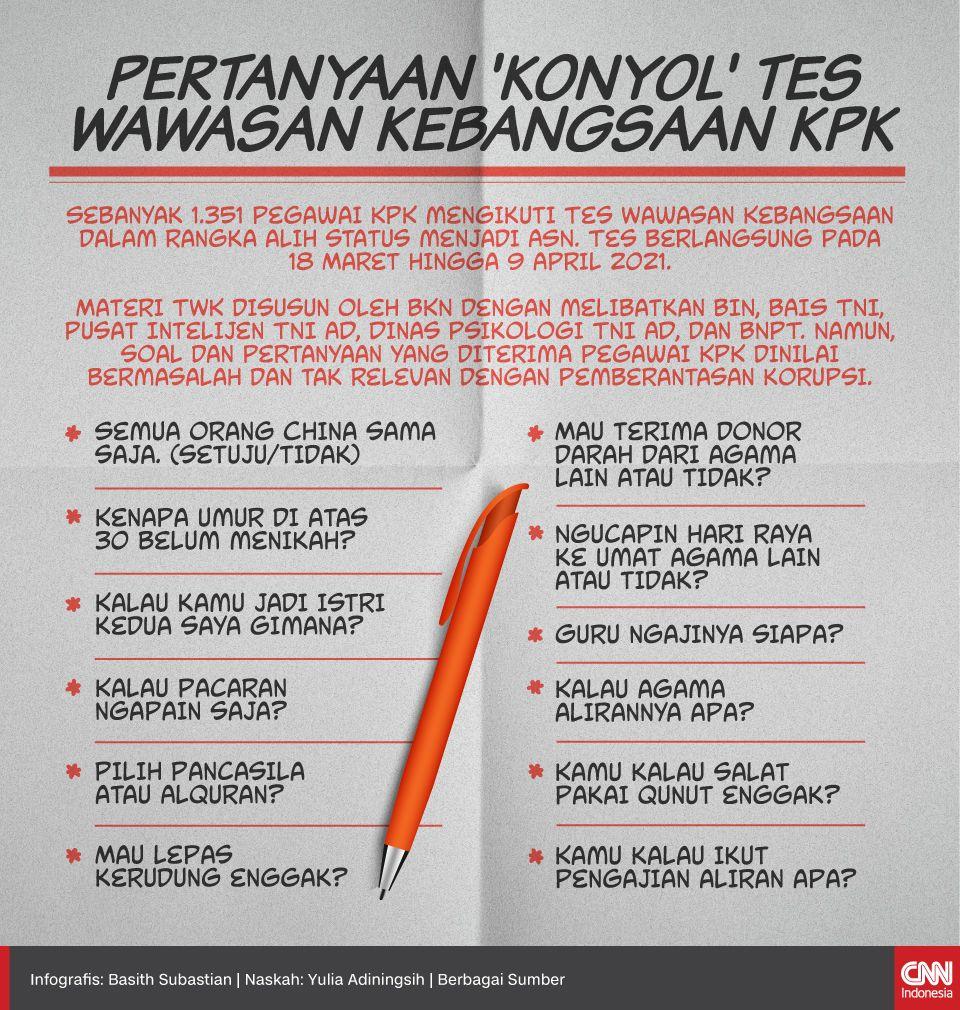 Infografis Pertanyaan Konyol Tes wawasan Kebangsaan KPK