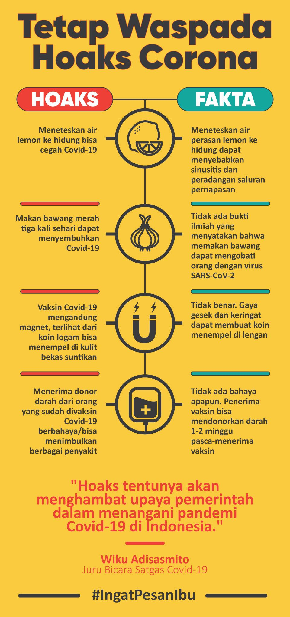 Infografis Tetap Waspada Hoaks Corona
