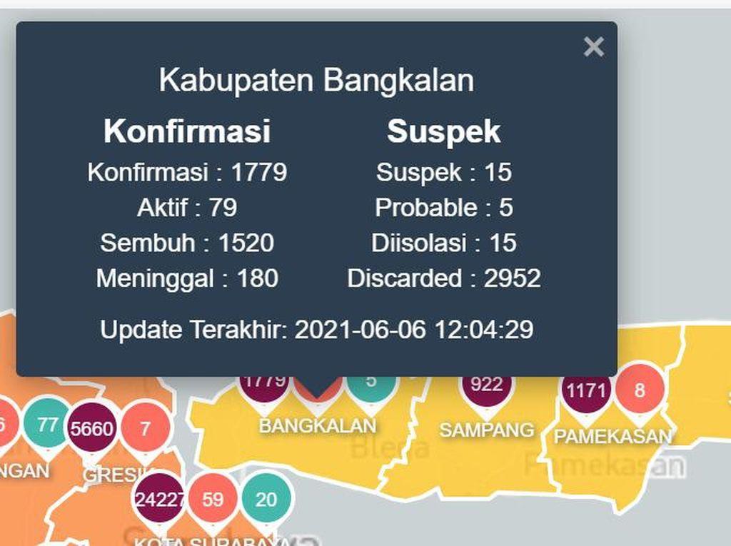 Kasus COVID-19 di Bangkalan Naik, Data Sepekan 26 Positif dan 5 Meninggal