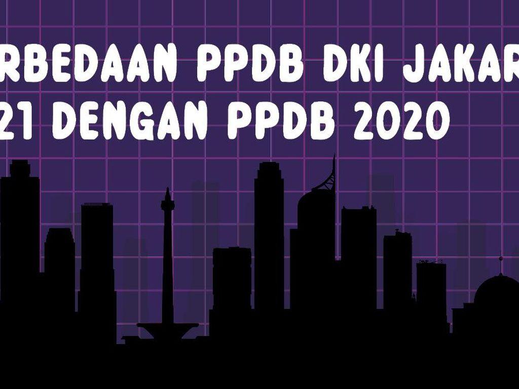 Perbedaan PPDB DKI Jakarta 2021 dengan PPDB 2020