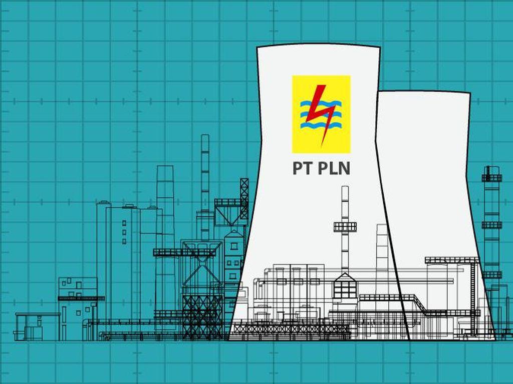 Perkembangan Megaproyek Pembangkit Listrik 35.000 MW