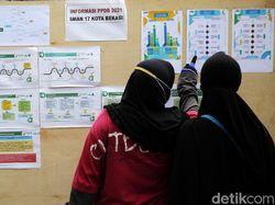 PPDB Yogyakarta 2021 Jalur Afirmasi SMA/SMK: Jadwal dan Syarat Daftarnya