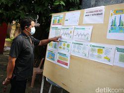 Jam Berapa PPDB Online Dibuka? Ini Jadwal Lengkap PPDB DKI Jakarta 2021