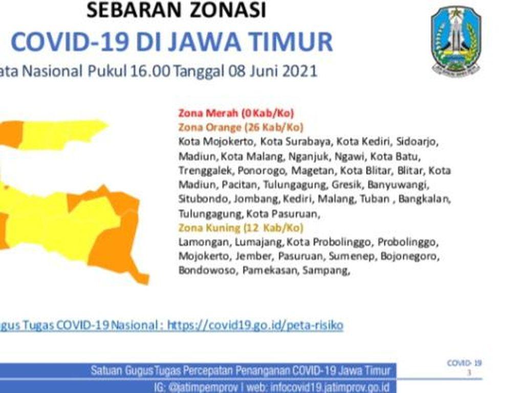 Kasus COVID-19 di Jatim Naik, Ini Sebaran Zonasi 38 Kab/Kota