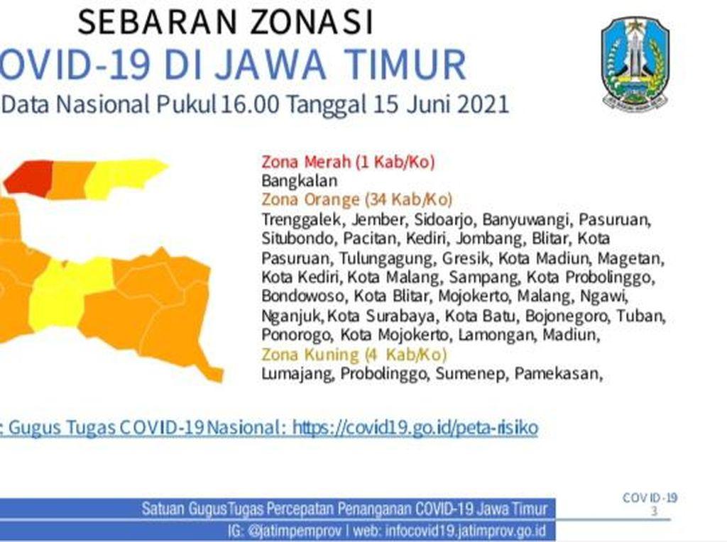 4 Hingga 10 Warga Meninggal per Hari Penyebab Bangkalan Jadi Zona Merah