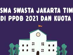 27 SMA Swasta Jakarta Timur di PPDB 2021 dan Kuotanya