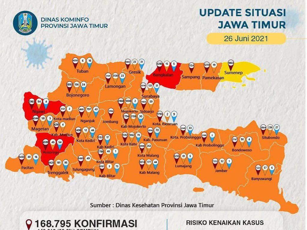 Pasien COVID-19 di Jatim Tambah 989, Terbanyak dari Jombang