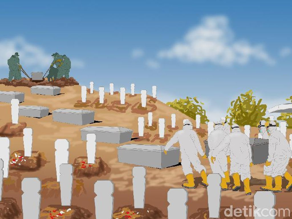 Isu Pungli Pemakaman Corona di Solo, Keluarga Beri Rp 5 Juta untuk Kijing