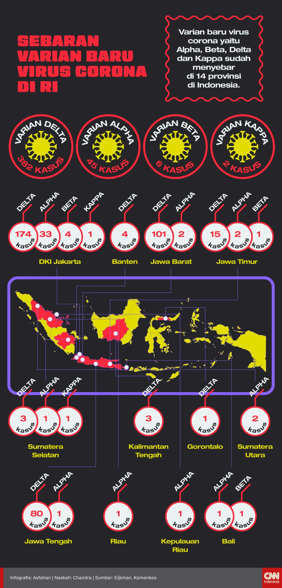 Infografis Sebaran Varian Baru Virus Corona di RI 0