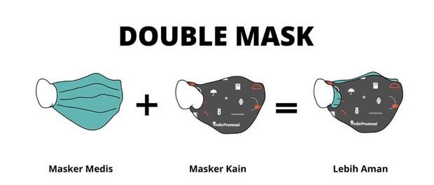 cara pakai dua lapis masker yang dianjurkan/Instagram.com/cvindopromosi