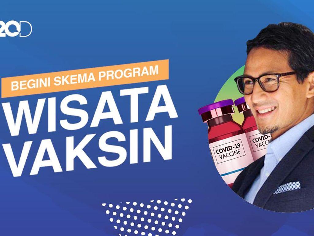 Eksklusif! Sandiaga Uno Bicara Serba-serbi Wisata Vaksin