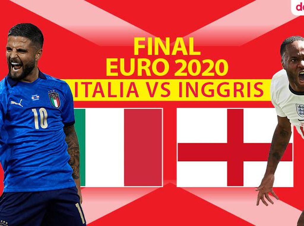 Prediksi Italia vs Inggris di Final Euro 2020: Dan Juaranya adalah...