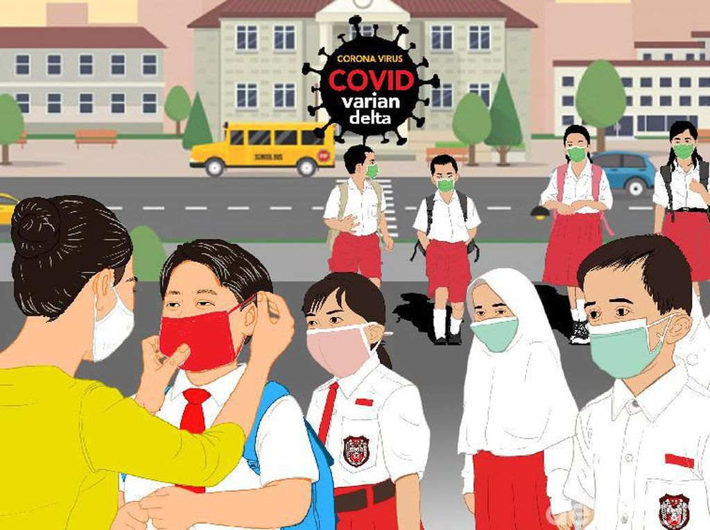 Guru-Siswa SDN 05 Jagakarsa Langgar Prokes Akan Jalani Swab Test