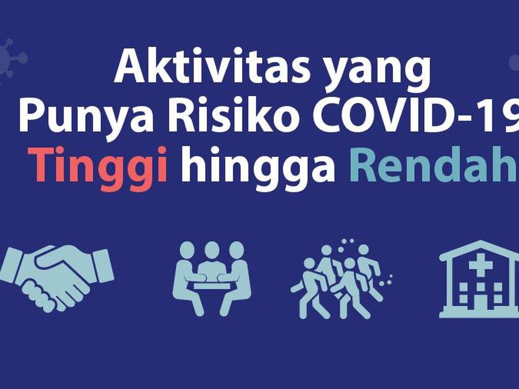 Daftar Aktivitas yang Punya Risiko COVID-19 Tinggi hingga Rendah