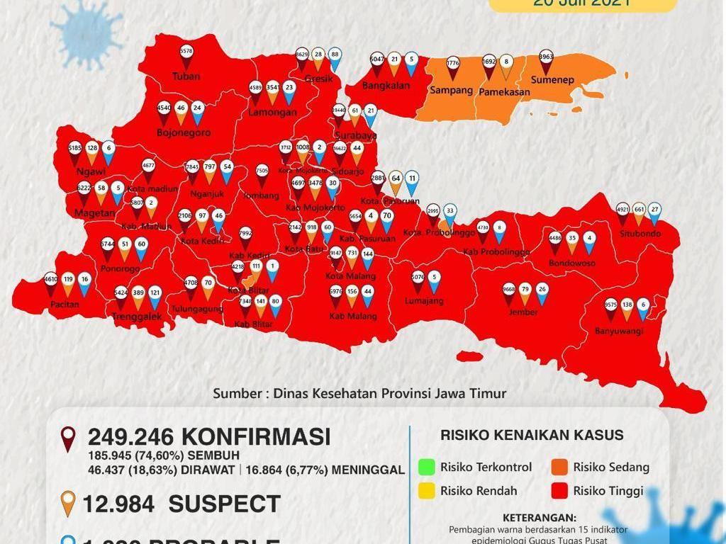 33 Daerah di Jatim Zona Merah COVID-19