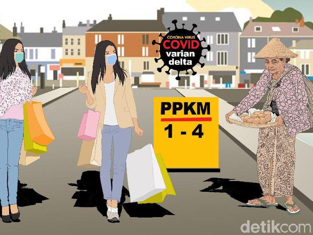 Cianjur, Sukabumi hingga Cirebon Masih Harus Terapkan PPKM Level 4