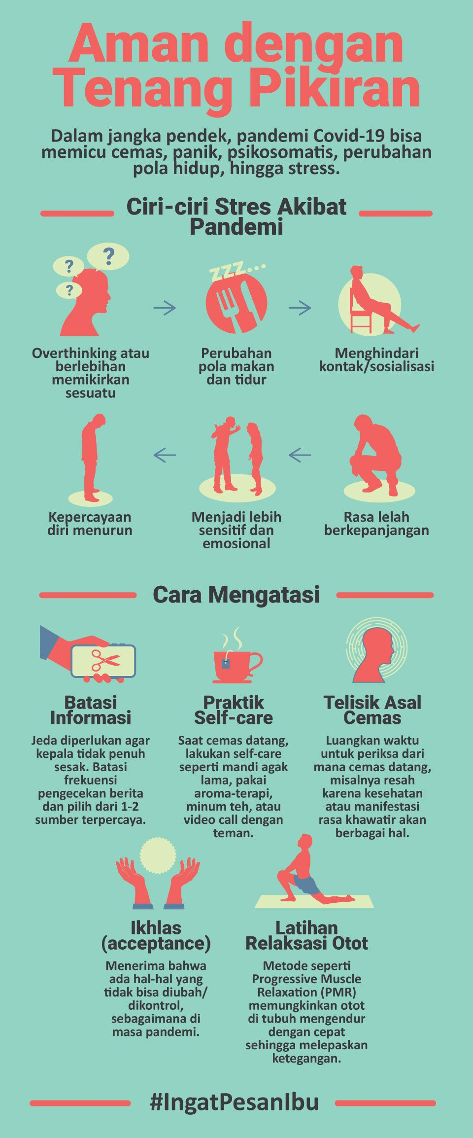 Infografis Aman dengan Tenang Pikiran