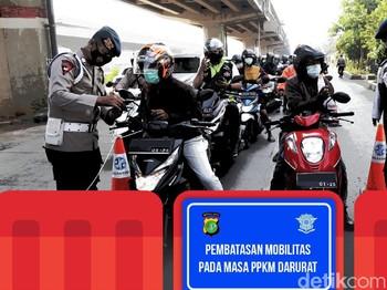 Menguji Relaksasi Ala Jokowi