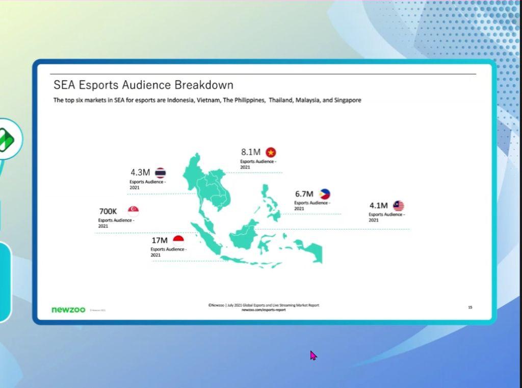 Indonesia Jadi Pasar Terbesar Ekosistem Esports Asia Tenggara