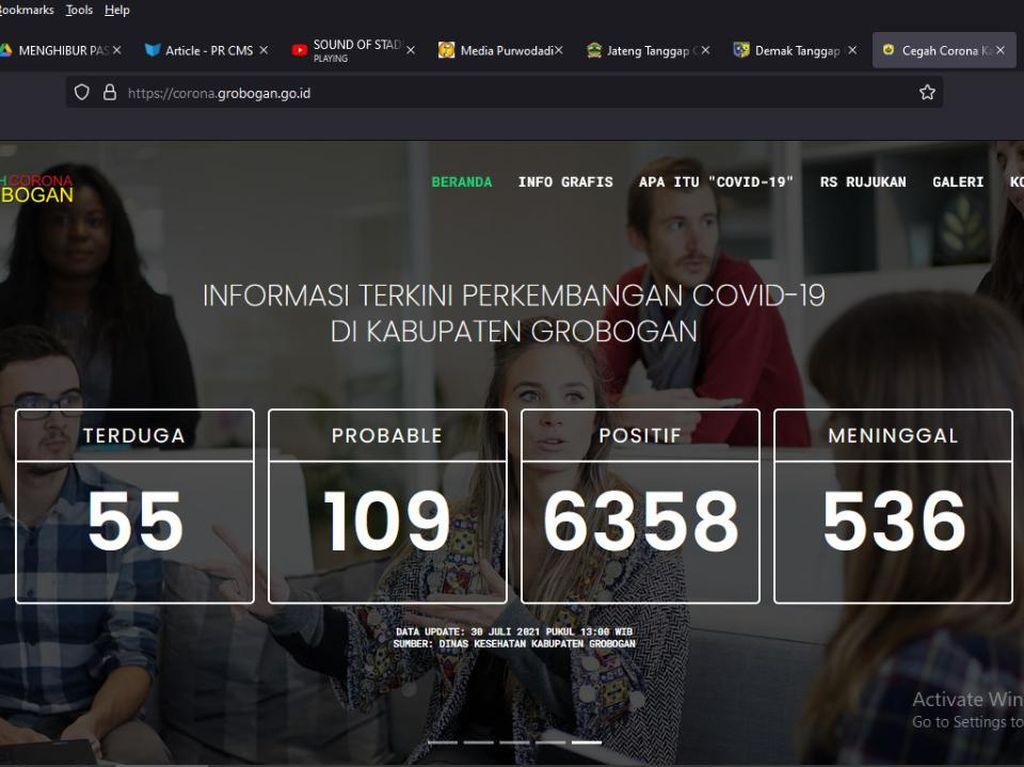 Grobogan Turun Level PPKM, Pemkab Siapkan Strategi Baru Penanganan COVID